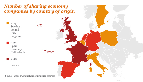 Numbers of sharing economy companies by country of origin