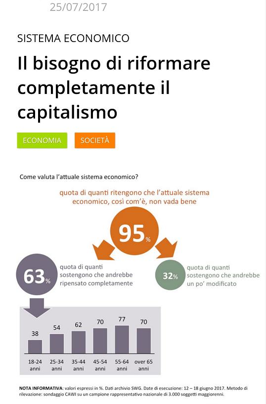 Italiani e sharing economy - Insoddisfazione per l'attuale sistema economico