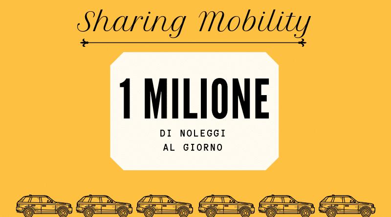 Sharing Mobility raggiunge quota 1 milione di noleggi al giorno