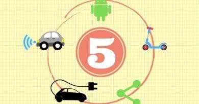 Five factors revolutionizing mobility